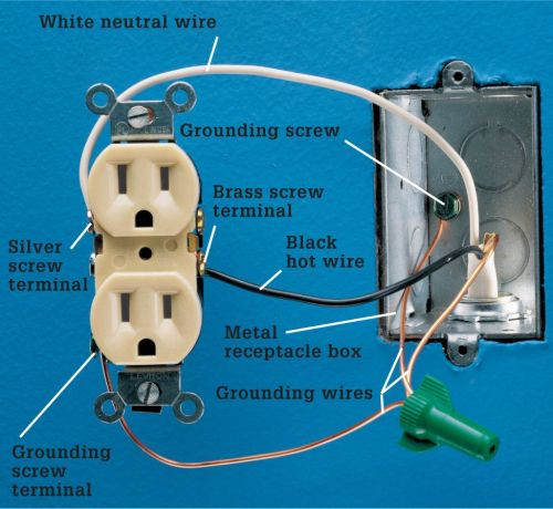 small resolution of a single cable entering the box indicates end of run wiring the black hot wire is attached to a brass screw terminal and the white neutral wire is