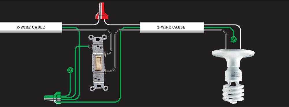Run A Length Of Wire Between The Common Terminals And Adding An