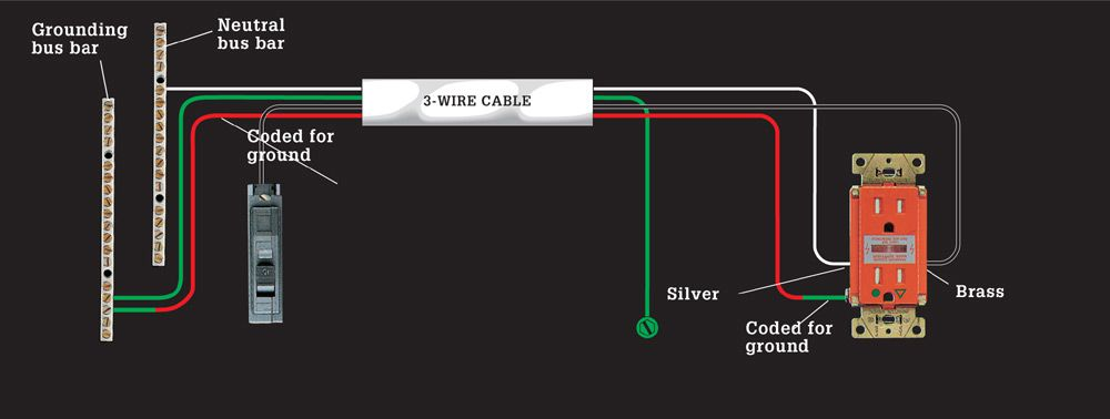 Light Wiring Diagram House Circuit Maps The Complete Guide To Wiring Black