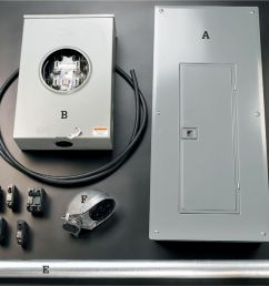 it includes a a new 200 amp panel b a 200 amp bypass meter base also called  [ 975 x 874 Pixel ]