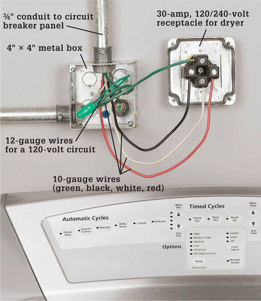 medium resolution of a 240 volt installation is no more complicated than wiring a single pole breaker and outlet the main difference is that the dryer circuit s double pole
