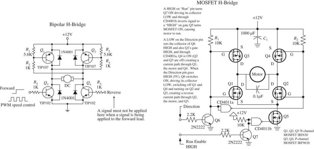 medium resolution of this sets q4 and q1 into conduction allowing current to pass through the motor in the opposite direction the mosfet h bridge works in a similar manner