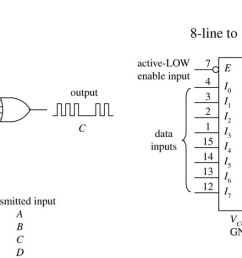 digital electronics practical electronics for inventors fourth img logic diagram of 8 to 1 line multiplexer  [ 1586 x 563 Pixel ]
