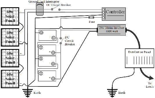 [Download 37+] 12v 24 Volt Solar Panel Wiring Diagram