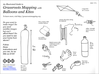 Public Lab: Revisions for 'Balloon & Kite Mapping'