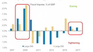 fiscal-expansion_2