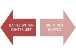 Battle within Center Left - Right not invited © Naomi Gruson Goldfarb