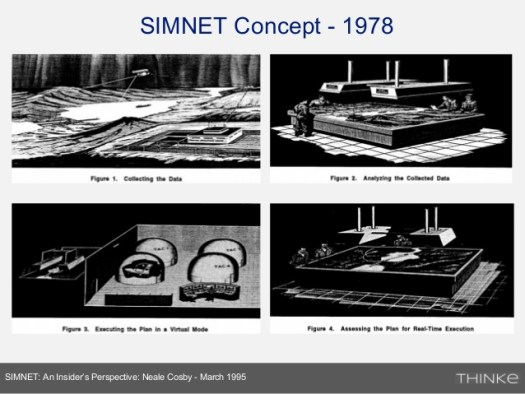 Simnet Concept Base Image