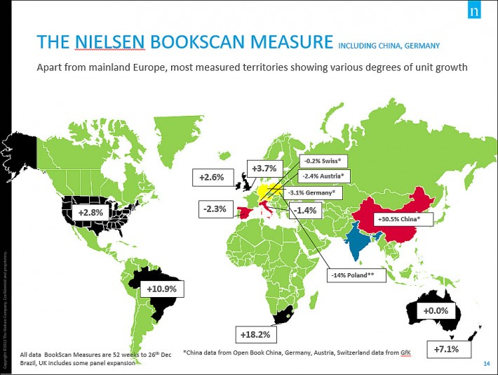 Nielsen BookScan Measure