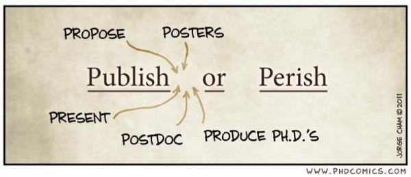 Publish or Perish 21st Century Research for 21st Century