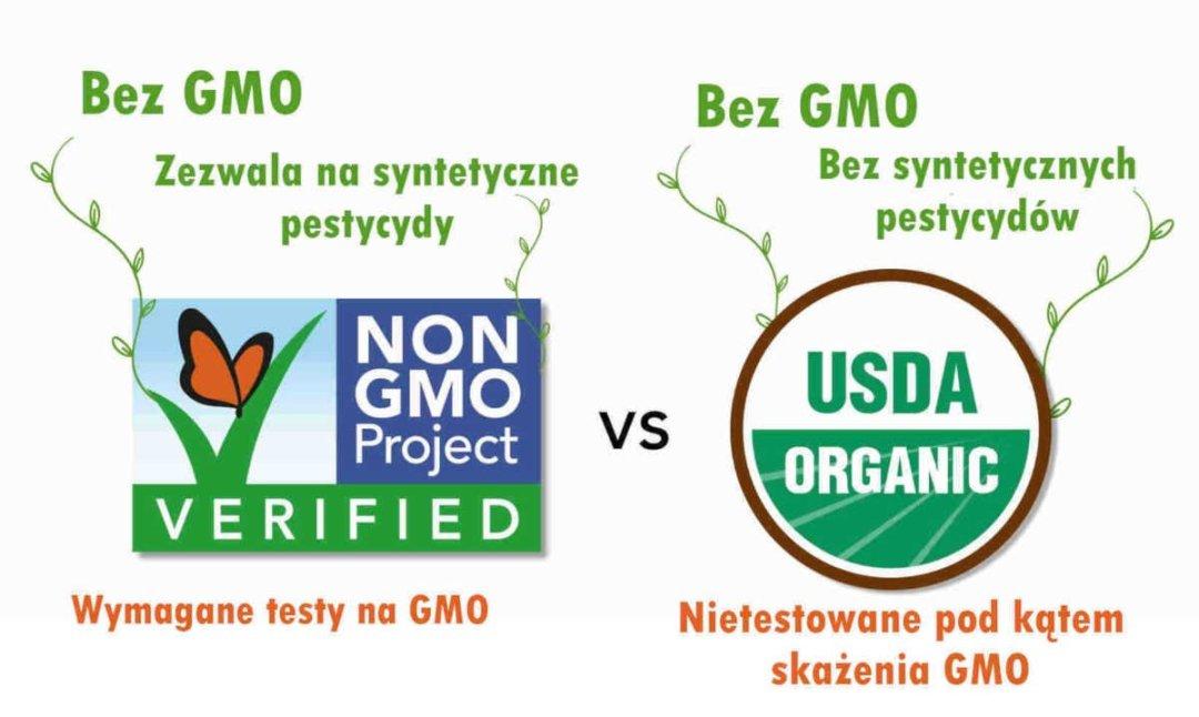 Sekretne składniki-oznakownaie bez gmo