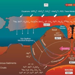 Volcano Diagram Pipe Fasco Motor Wiring Vent Cinder ~ Elsavadorla