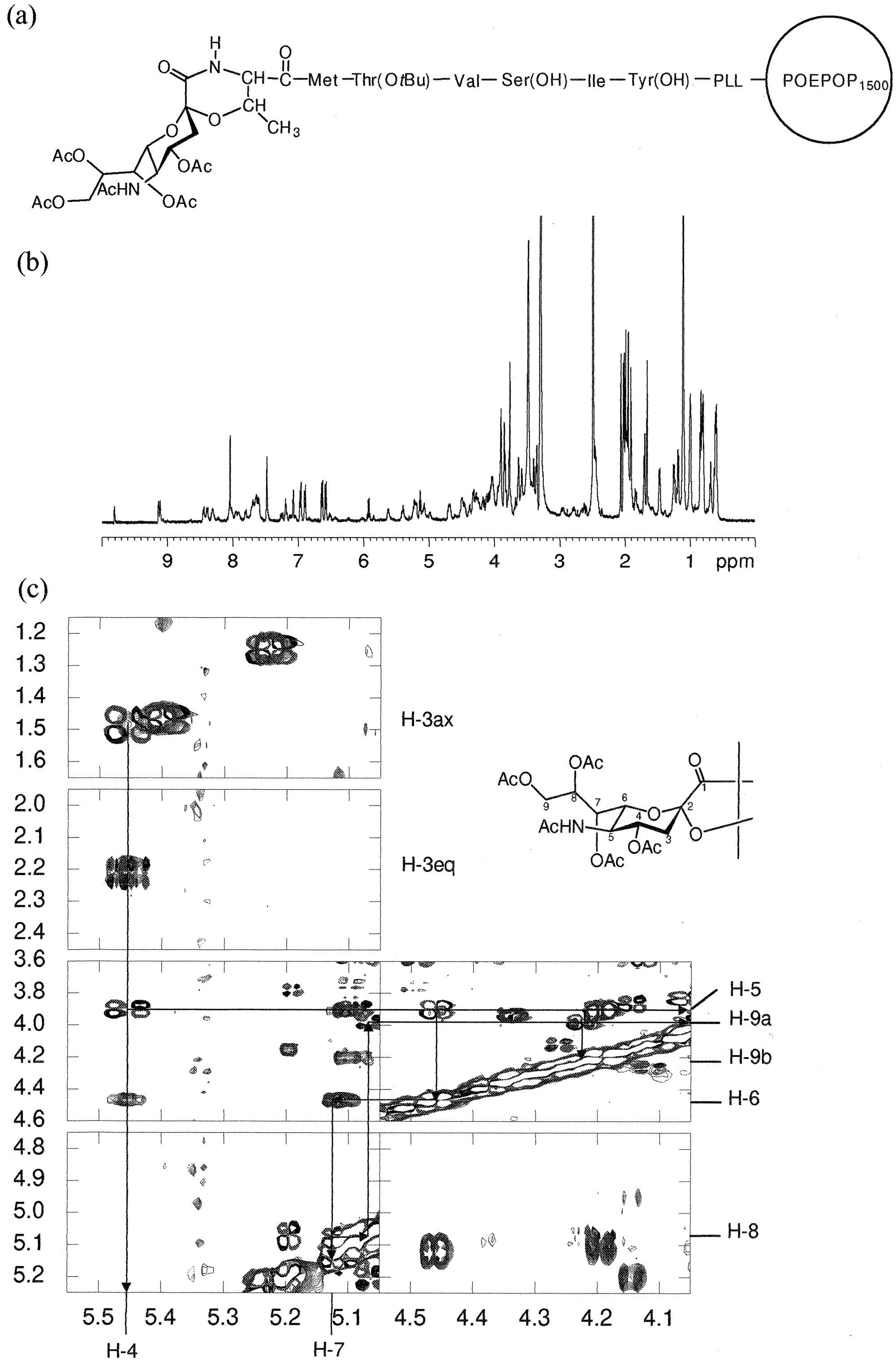 hight resolution of carbohydrate structural determination by nmr spectroscopy modern methods and limitations chemical reviews