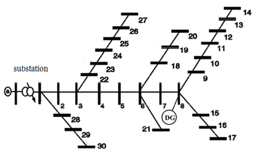 Single Line Diagram Of Electrical Distribution System