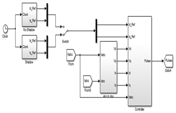 A Simple Current Control Strategy for Single-Stage Grid