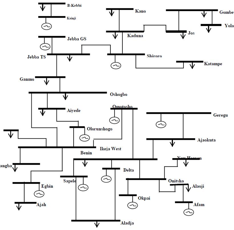 Figure 1. Single line diagram of the Nigeria 330kV