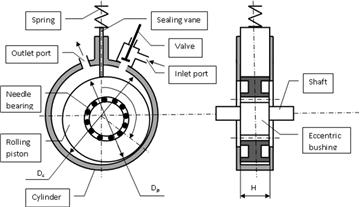 Figures index : Quasi Isothermal Heat Engine for
