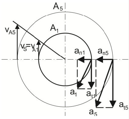Engine Lathe Diagram Engine Cylinder Diagram Wiring