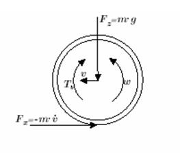 Rc Drift Diagram Skyline Diagram Wiring Diagram ~ Odicis