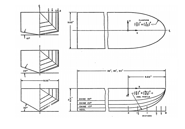 RANS Simulation of Dynamic Trim and Sinkage of a Planing Hull