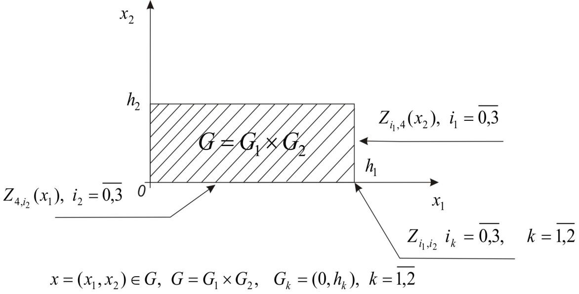 Figure 2. Geometric interpretation of contact-boundary