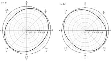 Diagram Of Congress, Diagram, Free Engine Image For User