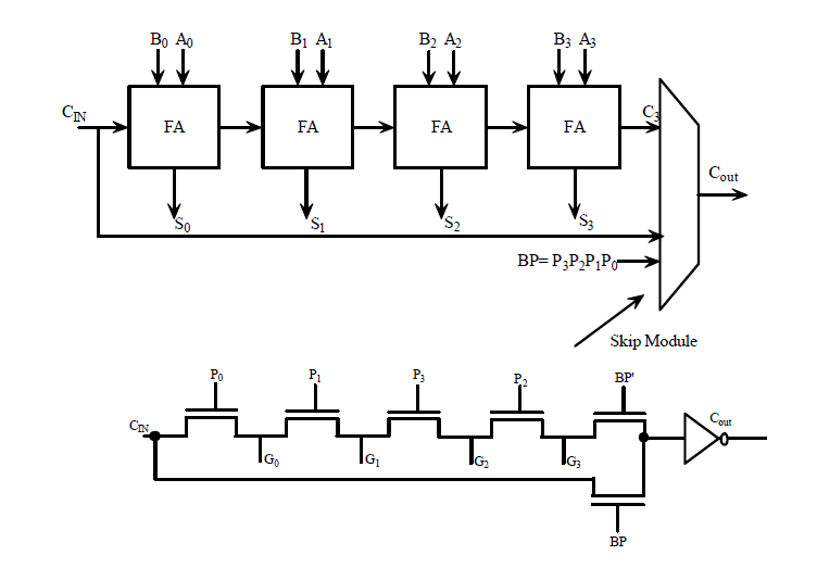 Design of an Efficient Low Power 4-bit Arithmatic Logic