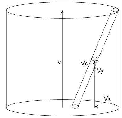 Non-Scattering Photon Electron Interaction