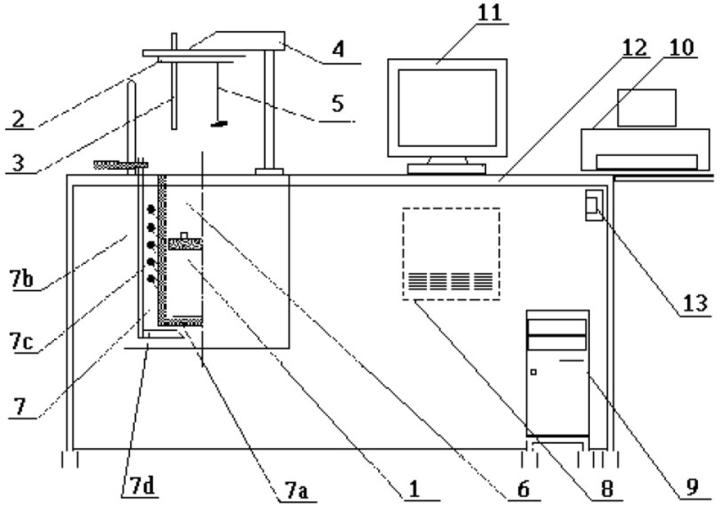 Figure 1. Diagram of calorimeter Kl-12 Mn: 1-bomb