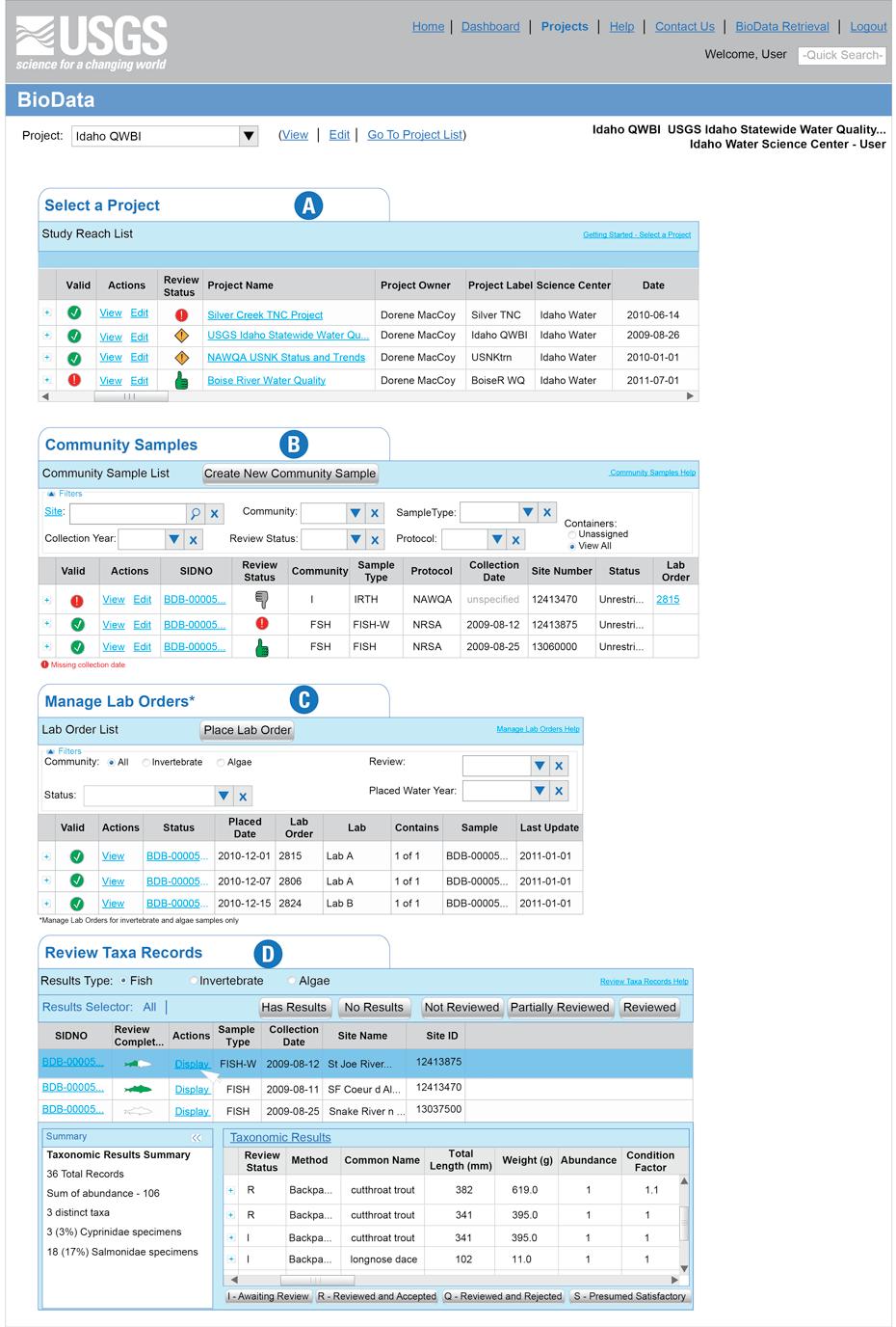 biodata samples