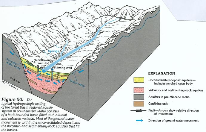 HA 730 H Great Basin Regional Aquifer System Text
