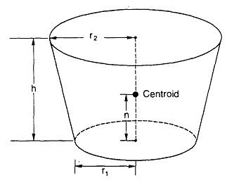Appendix B. Open Pit Geometry