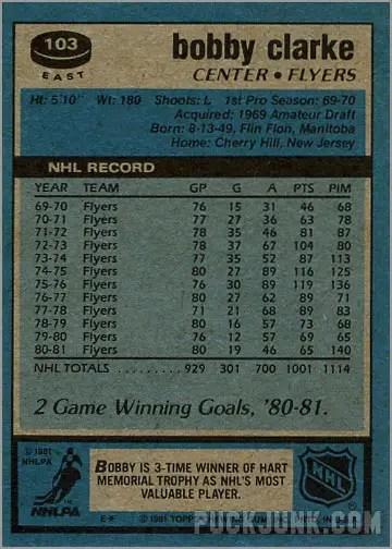 1981-82 Topps #103 East - Bobby Clarke (back)
