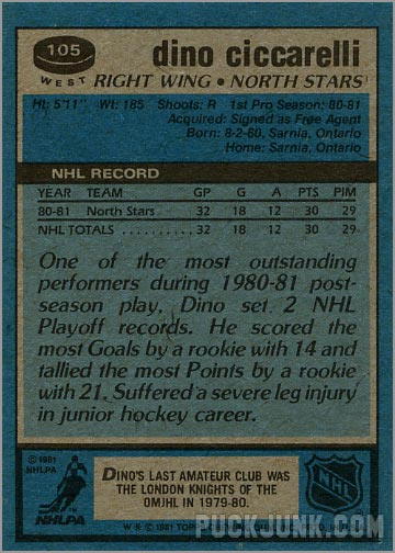 1981-82 Topps #105 West - Dino Ciccarelli (back)