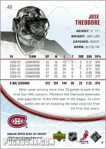 2005-06 Upper Deck Ice #49 - Jose Theodore (back)