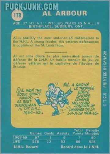 Al Arbour Hockey Card