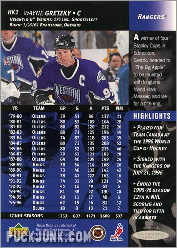 Wayne Gretzky Ornament - trading card back