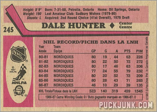 1987-88 OPC #245 - Dale Hunter (back)