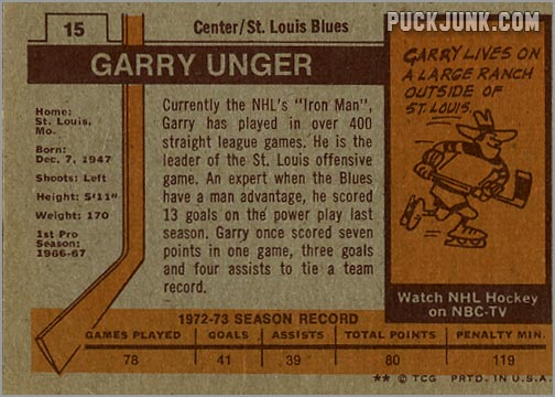 Gary Unger Hockey card (back)