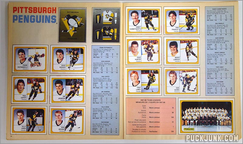 1988-89 Panini Stickers - Pittsburgh Penguins