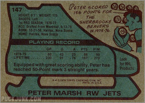 1979-80 Topps card #147 – Peter Marsh