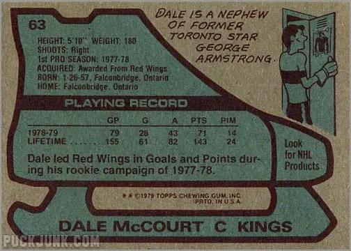 1979-80 Topps #63 - Dale McCourt (back)