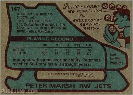 1979-80 Topps #147 - Peter Marsh (back)