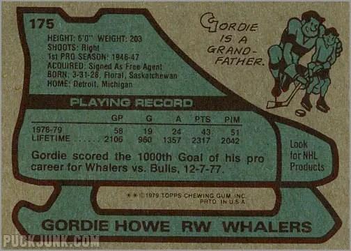 1979-80 Topps #175 - Gordie Howe (back)