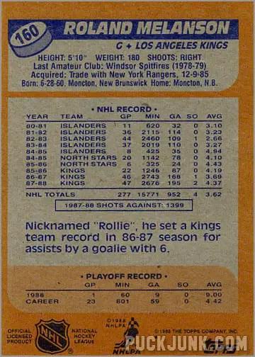 1988-89 Topps #160 - Roland Melanson (back)