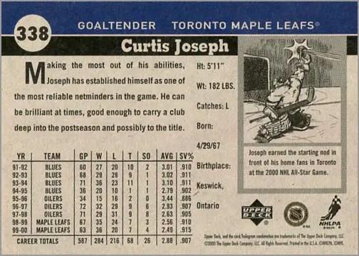 2000-01 Upper Deck Vintage Curtis Joseph card back
