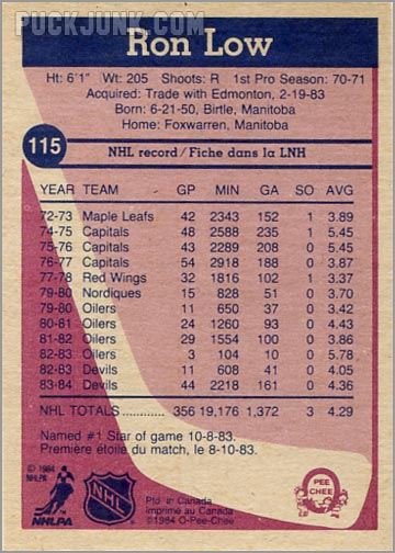 1984-85 OPC #115 - Ron Low (back)