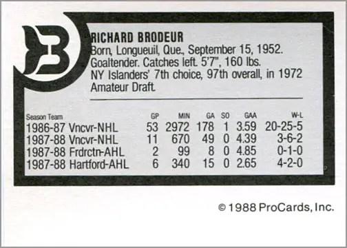 1988-89 ProCards AHL/IHL - Richard Brodeur (back)