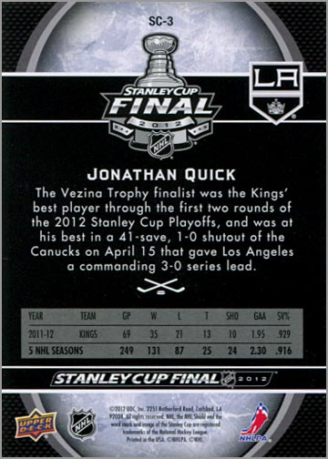 2011-12 L.A. Kings Stanley Cup Finals #3 - Jonathan Quick (back)