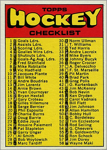 1971-72 Topps #110 - Checklist